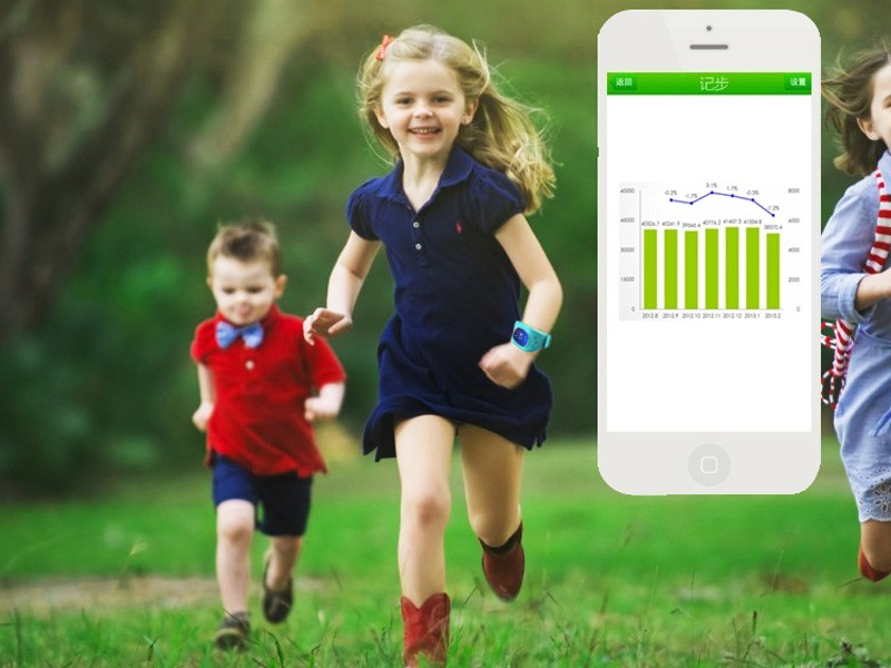 Wonlex-Original Manufacturer of Kids GPS Watch | Video ...